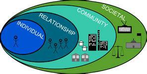 Public Administration & Social Service - College Factual